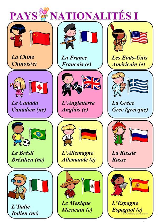 pays-et-nationalites-dictionnaire-visuel_6196_1