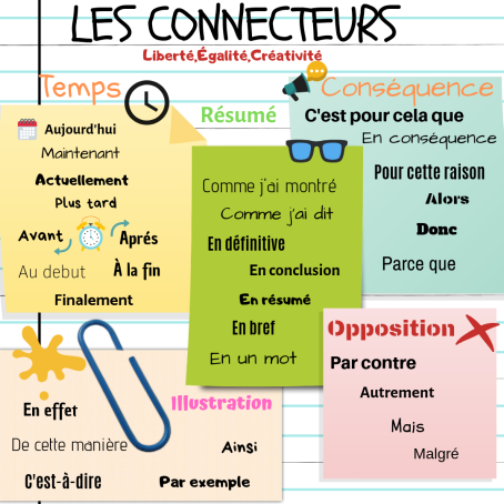 LES CONNECTEURS (1)