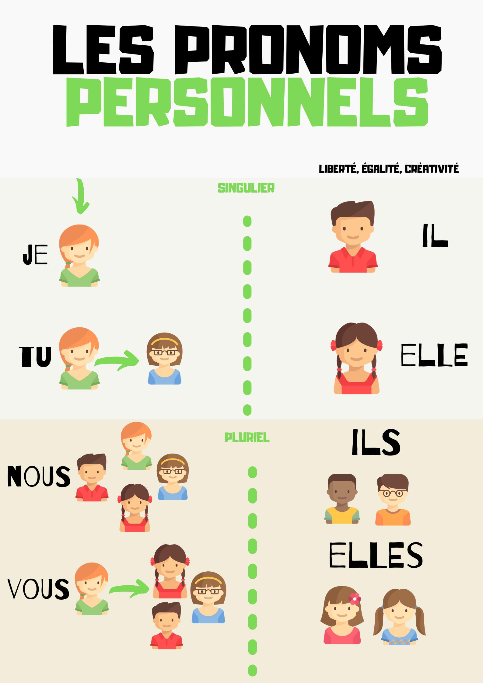 les pronoms personnels.png