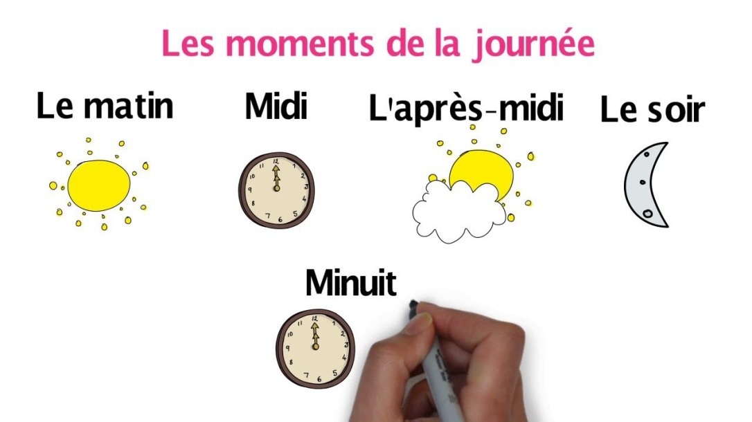 moments de la journée